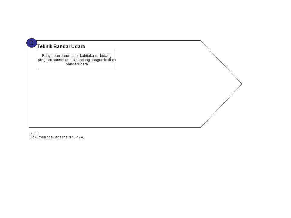 B Personil Operasi Pesawat Udara Penyiapan bahan perumusan kebijakan, standar, norma, pedoman, kriteria dan prosedur serta bimbingan teknis, evaluasi dan pelaporan pelaksanaan kegiatan di bidang pengujian kecakapan personil pesawat udara dan sertifikasi personil pesawat udara, serta pengawasan program diklat personil pesawat udara