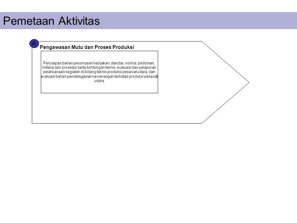 A Pengawasan Mutu dan Proses Produksi Pemetaan Aktivitas Penyiapan bahan perumusan kebijakan, standar, norma, pedoman, kriteria dan prosedur serta bim