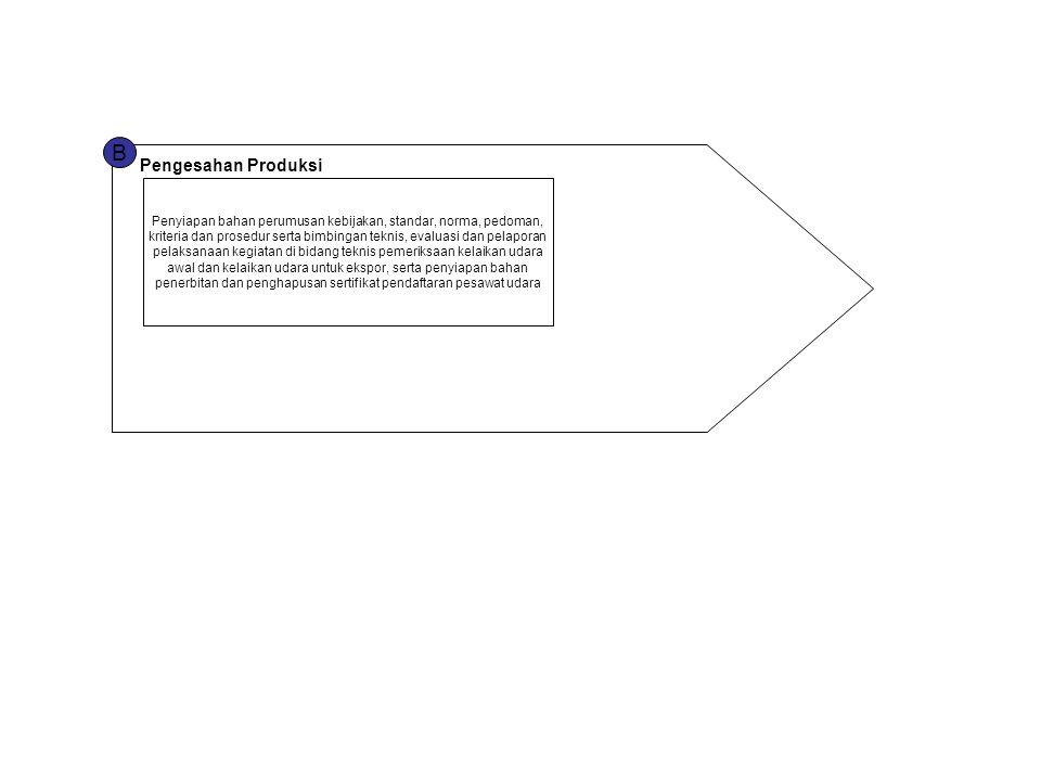 B Pengesahan Produksi Penyiapan bahan perumusan kebijakan, standar, norma, pedoman, kriteria dan prosedur serta bimbingan teknis, evaluasi dan pelapor
