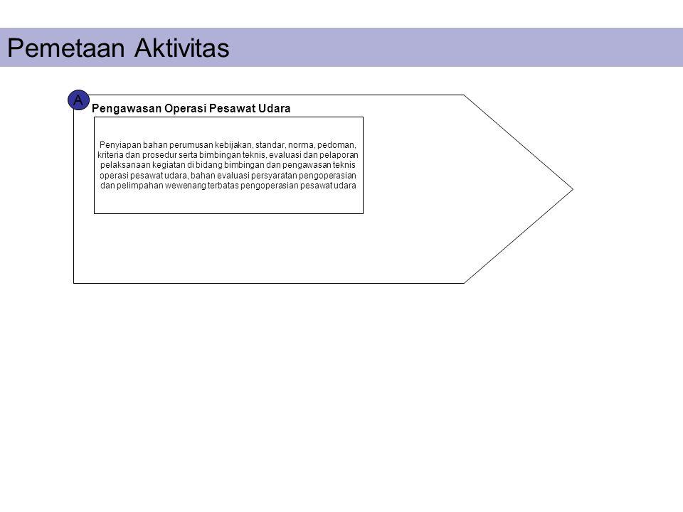 A Pengawasan Operasi Pesawat Udara Pemetaan Aktivitas Penyiapan bahan perumusan kebijakan, standar, norma, pedoman, kriteria dan prosedur serta bimbin