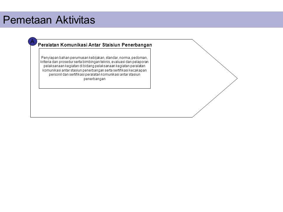 A Peralatan Komunikasi Antar Staisiun Penerbangan Pemetaan Aktivitas Penyiapan bahan perumusan kebijakan, standar, norma, pedoman, kriteria dan prosed