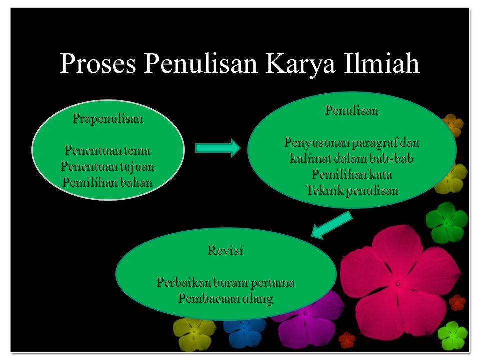 Proses Penulisan Karya Ilmiah Penulisan Penyusunan paragraf dan kalimat dalam bab-bab Pemilihan kata Teknik penulisan Prapenulisan Penentuan tema Pene