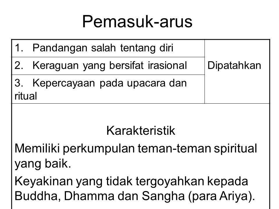 Pemasuk-arus 1. Pandangan salah tentang diri 2. Keraguan yang bersifat irasionalDipatahkan 3. Kepercayaan pada upacara dan ritual Karakteristik Memili