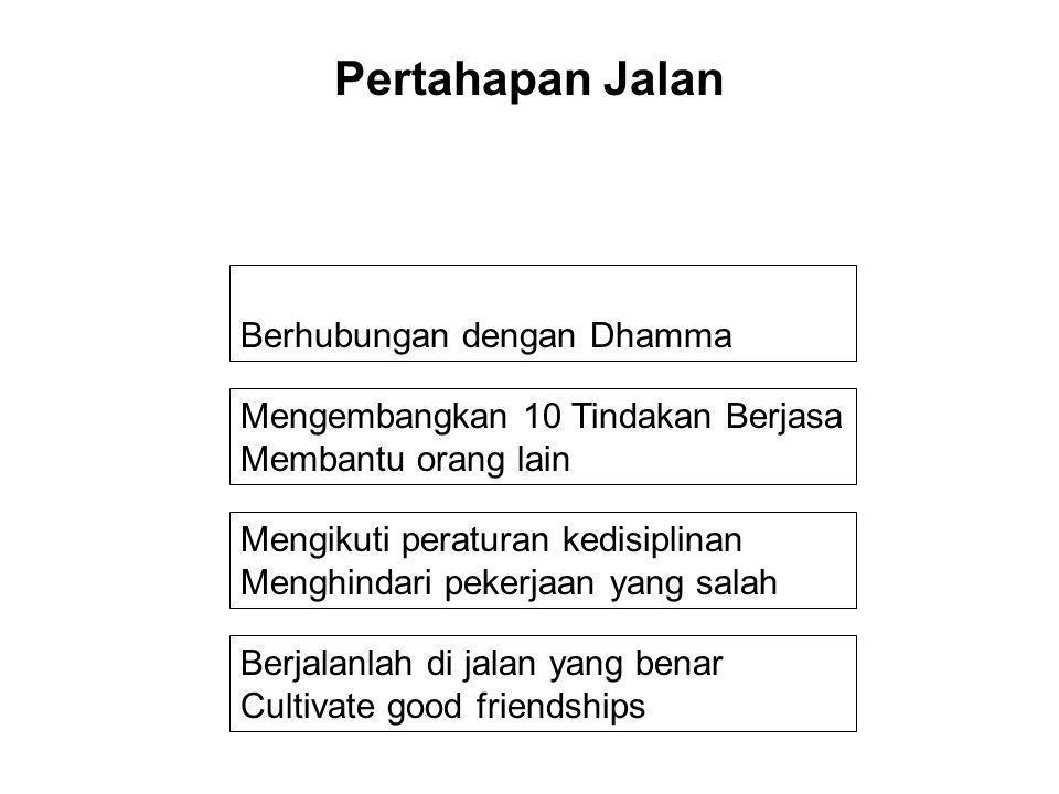 Berjalanlah di jalan yang benar Cultivate good friendships Mengikuti peraturan kedisiplinan Menghindari pekerjaan yang salah Mengembangkan 10 Tindakan