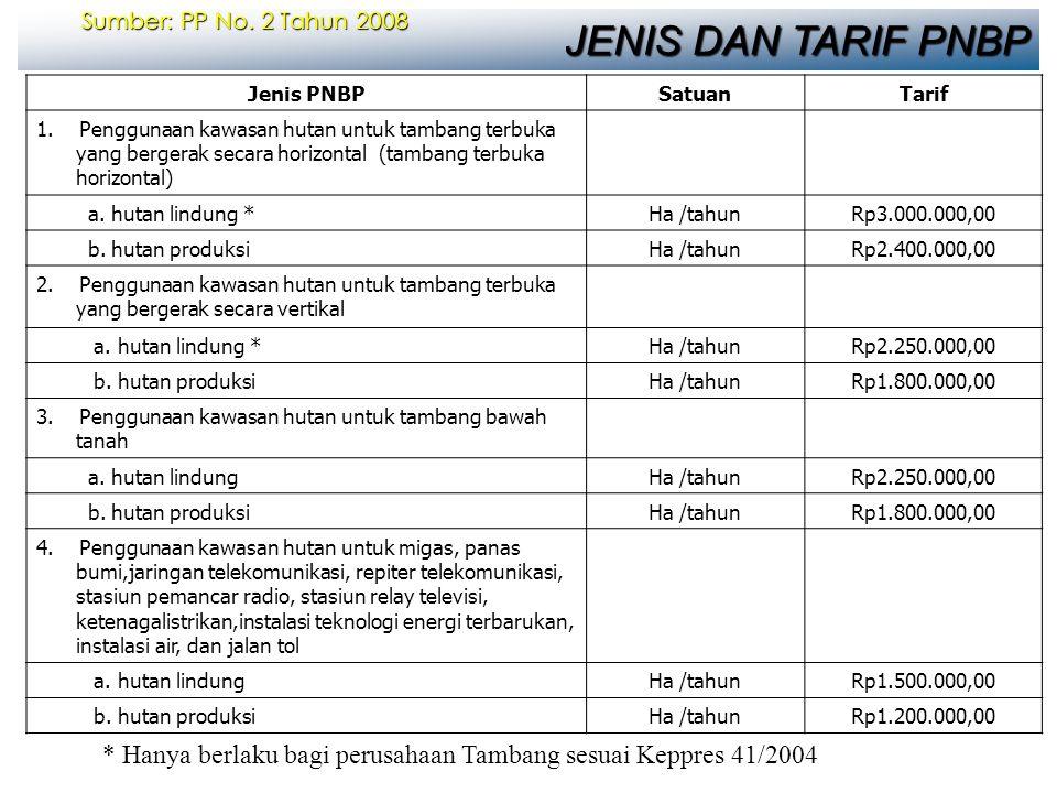 JENIS DAN TARIF PNBP Jenis PNBPSatuanTarif 1. Penggunaan kawasan hutan untuk tambang terbuka yang bergerak secara horizontal (tambang terbuka horizont
