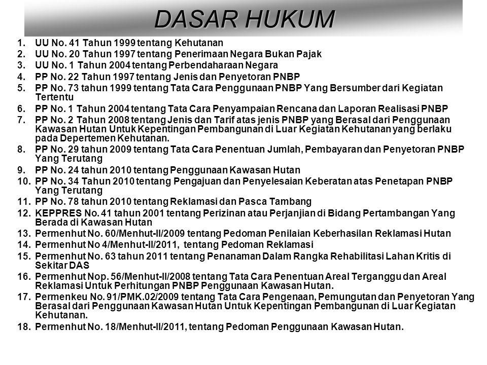 February 1999 March 2000January 2002May 2007 February 2008 February 1999March 2000January 2002May 2007February 2008 SANKSI PIDANA & DENDA 1.Pasal 20 Undang-Undang No.