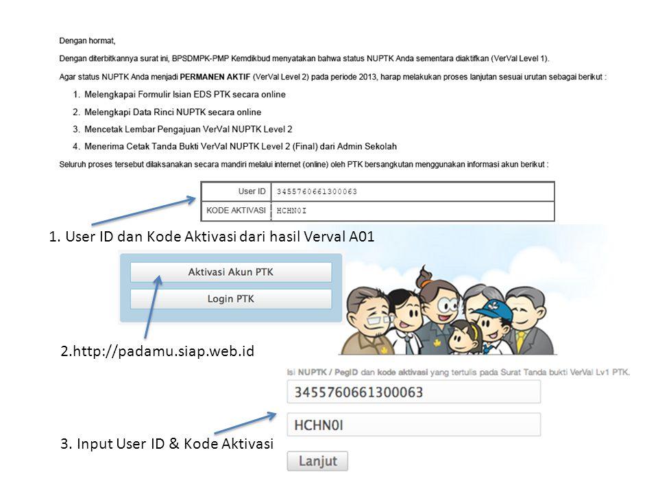 1. User ID dan Kode Aktivasi dari hasil Verval A01 2.http://padamu.siap.web.id 3.