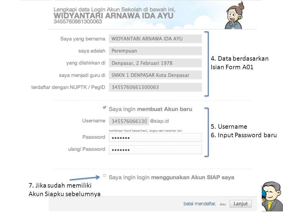 4. Data berdasarkan Isian Form A01 5. Username 6.