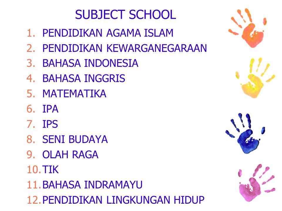 SCHOOL START FROM 2012/2013 KELAS 7 (30 STUDENTS) & KELAS 8 (15 STUDENTS)