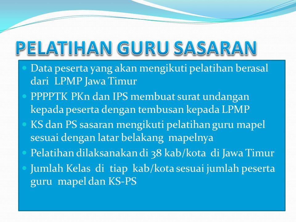 Data peserta yang akan mengikuti pelatihan berasal dari LPMP Jawa Timur PPPPTK PKn dan IPS membuat surat undangan kepada peserta dengan tembusan kepad