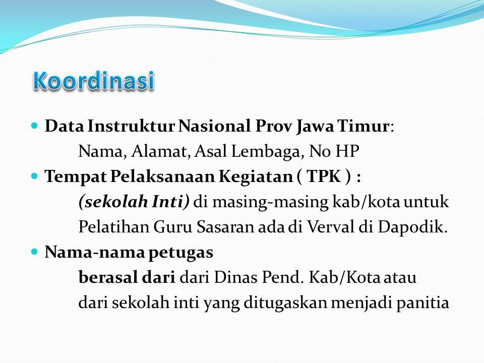 Data Instruktur Nasional Prov Jawa Timur: Nama, Alamat, Asal Lembaga, No HP Tempat Pelaksanaan Kegiatan ( TPK ) : (sekolah Inti) di masing-masing kab/