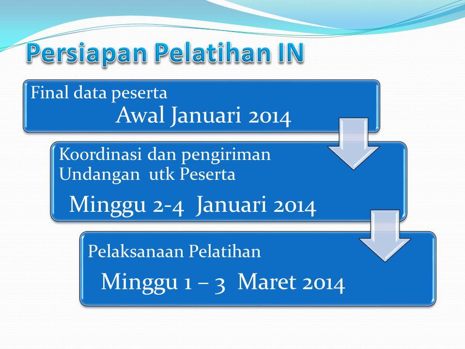 Final data peserta Awal Januari 2014 Koordinasi dan pengiriman Undangan utk Peserta Minggu 2-4 Januari 2014 Pelaksanaan Pelatihan Minggu 1 – 3 Maret 2
