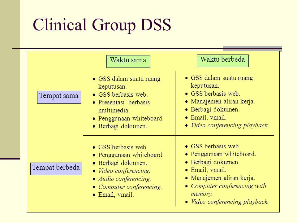 Clinical Group DSS  GSS dalam suatu ruang keputusan.  GSS berbasis web.  Presentasi berbasis multimedia.  Penggunaan whiteboard.  Berbagi dokumen