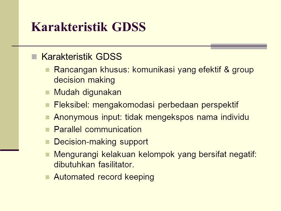 Karakteristik GDSS Rancangan khusus: komunikasi yang efektif & group decision making Mudah digunakan Fleksibel: mengakomodasi perbedaan perspektif Ano