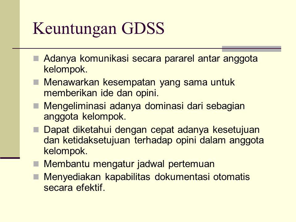 Keuntungan GDSS Adanya komunikasi secara pararel antar anggota kelompok. Menawarkan kesempatan yang sama untuk memberikan ide dan opini. Mengeliminasi