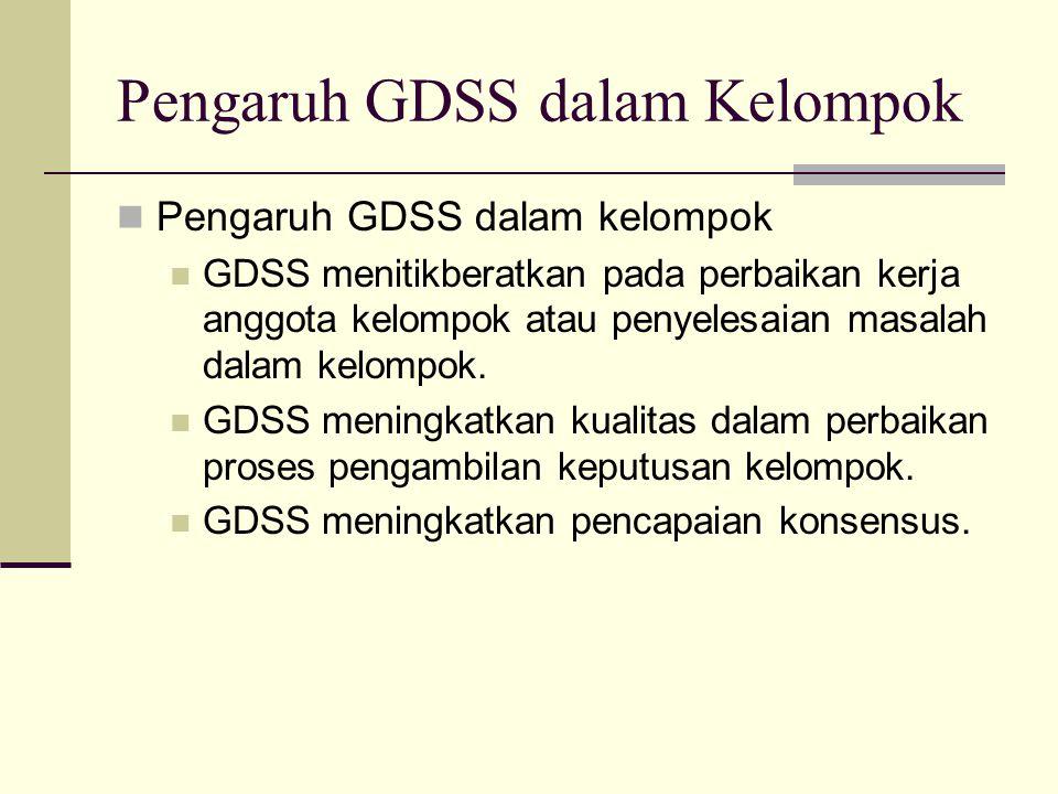 Pengaruh GDSS dalam Kelompok Pengaruh GDSS dalam kelompok GDSS menitikberatkan pada perbaikan kerja anggota kelompok atau penyelesaian masalah dalam k