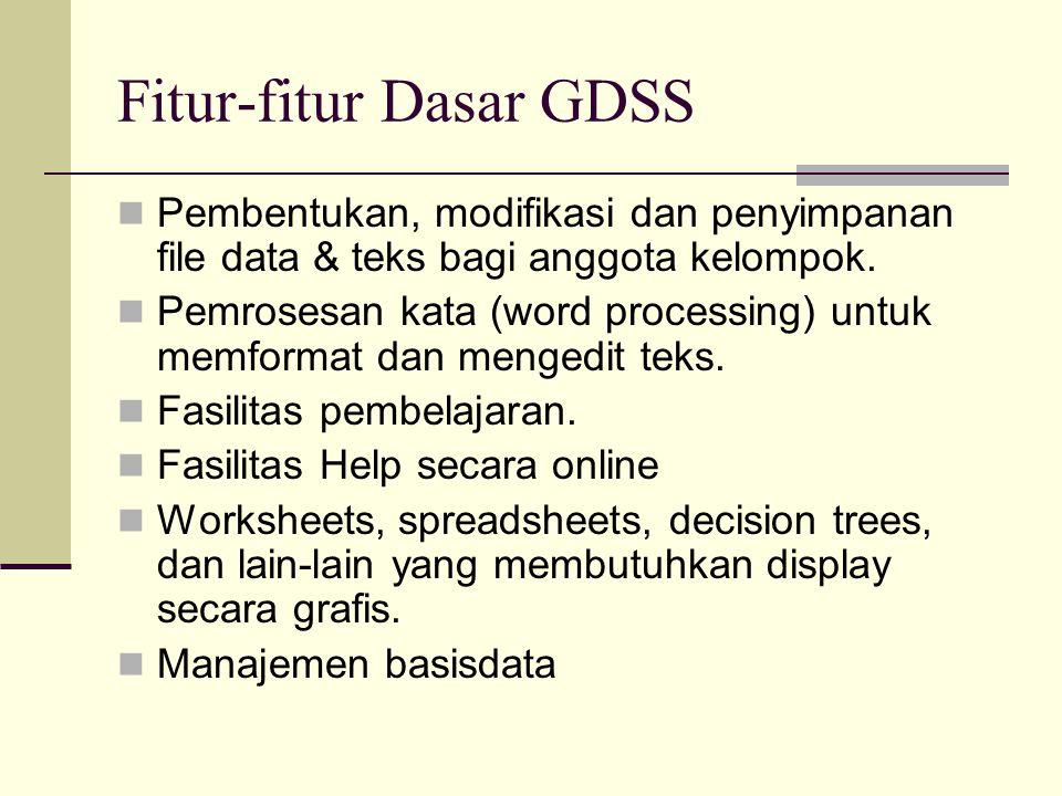Fitur-fitur Dasar GDSS Pembentukan, modifikasi dan penyimpanan file data & teks bagi anggota kelompok. Pemrosesan kata (word processing) untuk memform