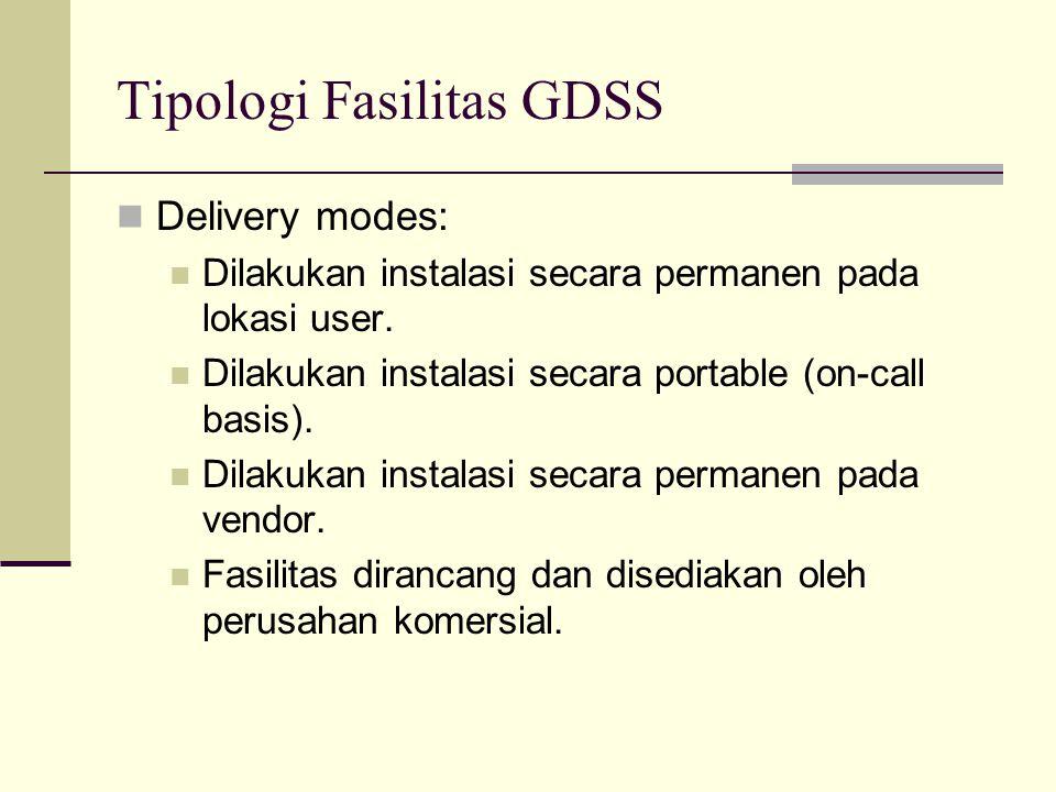 Tipologi Fasilitas GDSS Delivery modes: Dilakukan instalasi secara permanen pada lokasi user. Dilakukan instalasi secara portable (on-call basis). Dil