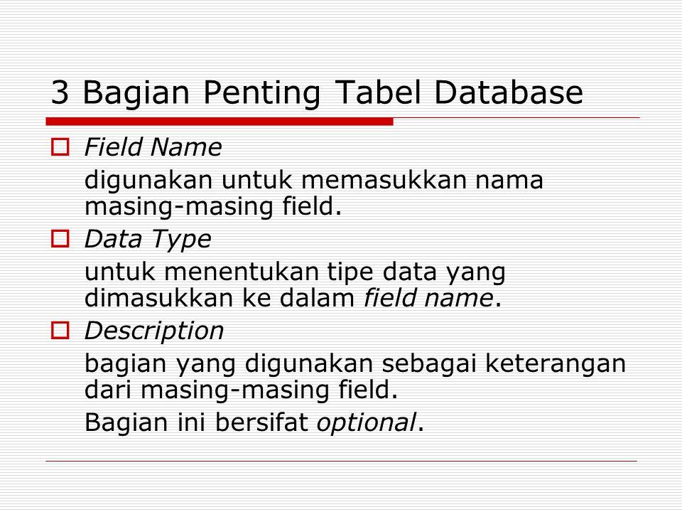 3 Bagian Penting Tabel Database  Field Name digunakan untuk memasukkan nama masing-masing field.  Data Type untuk menentukan tipe data yang dimasukk