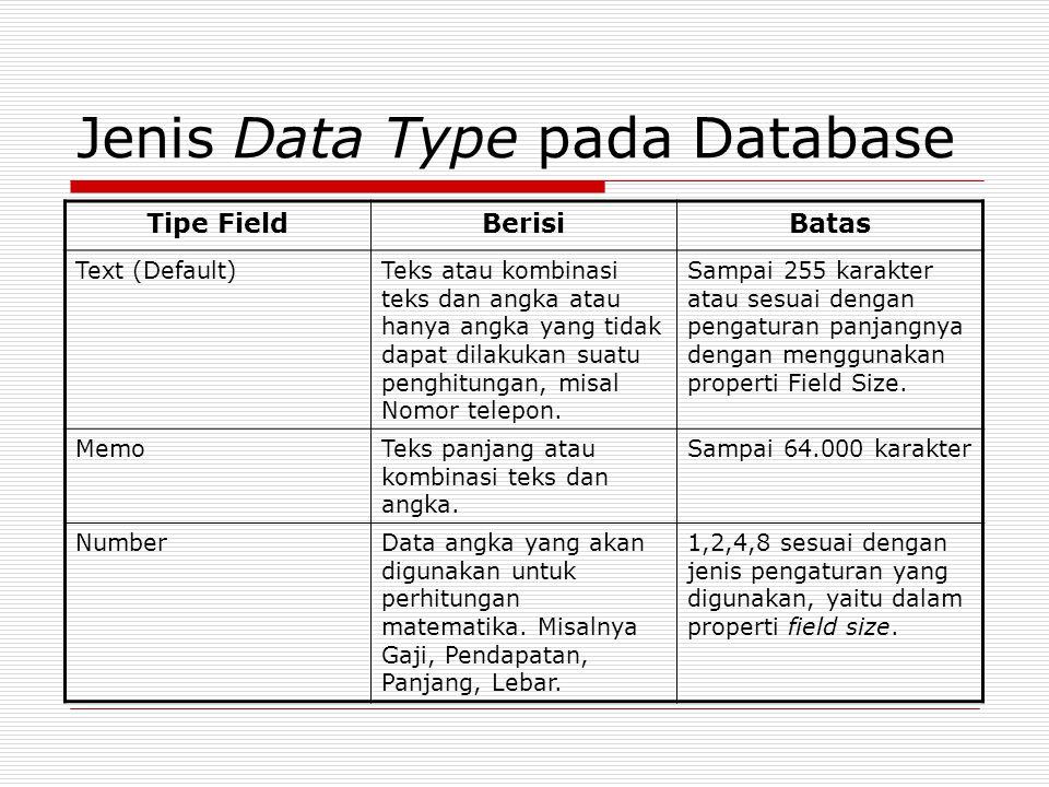 Jenis Data Type pada Database Tipe FieldBerisiBatas Text (Default)Teks atau kombinasi teks dan angka atau hanya angka yang tidak dapat dilakukan suatu