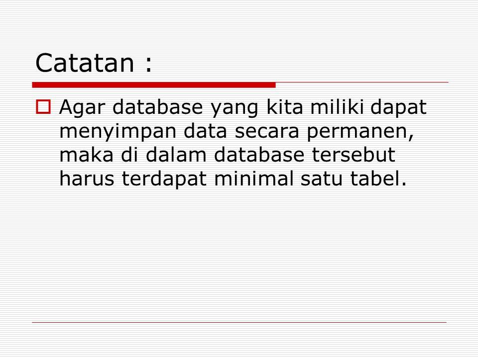 Catatan :  Agar database yang kita miliki dapat menyimpan data secara permanen, maka di dalam database tersebut harus terdapat minimal satu tabel.