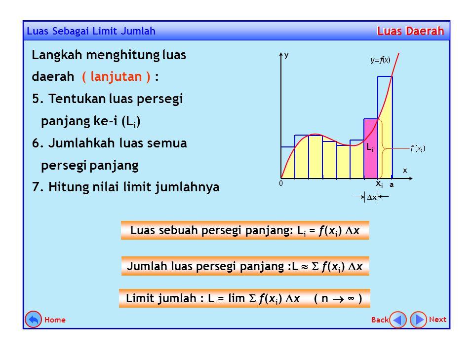 Langkah menghitung luas daerah dengan limit jumlah adalah: 1. Bagilah interval menjadi selang yang sama panjang. 2. Partisilah daerah tersebut. 3. Mas