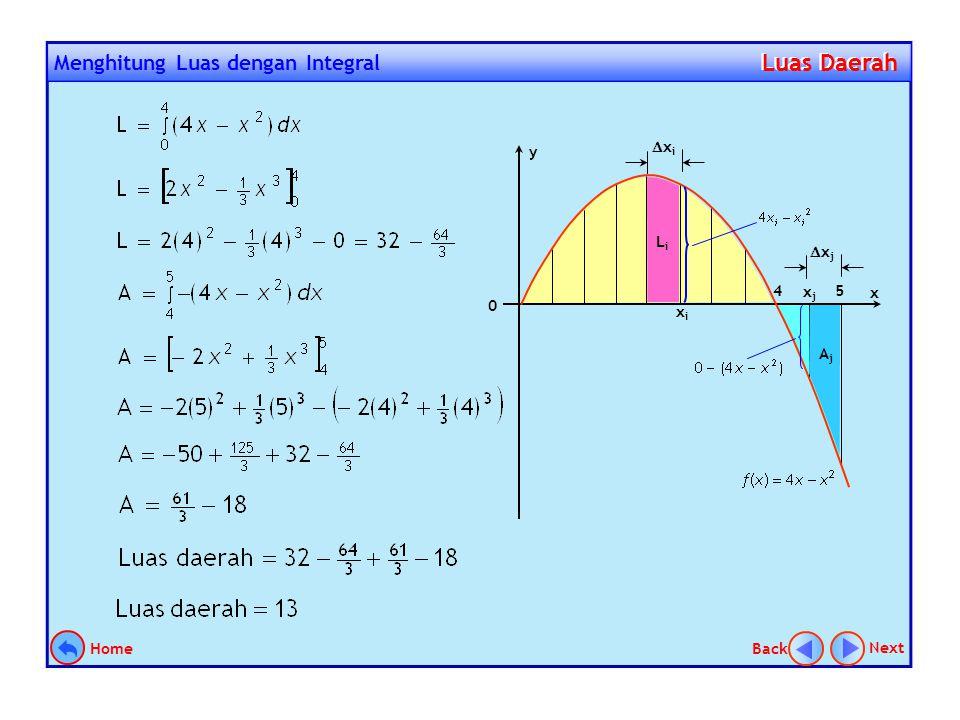 Langkah penyelesaian: 1.Gambar dan Partisi daerahnya 2.Aproksimasi : L i  (4x i - x i 2 )  x i dan A j  -(4x j - x j 2 )  x j 4. Jumlahkan : L  