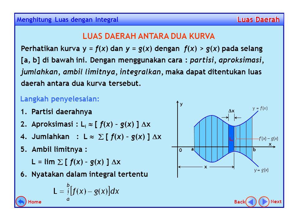 y 0 x 54 xixi LiLi xixi xjxj AjAj xjxj Menghitung Luas dengan Integral Luas Daerah Luas Daerah Next Back Home