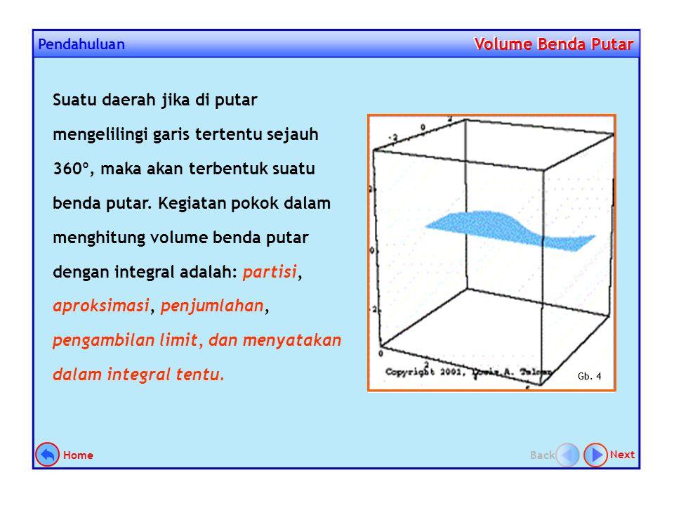 Luas daerah = 2 y 6 x 0 6 LiLi yy y Menghitung Luas dengan Integral Luas Daerah Luas Daerah Home Back Next