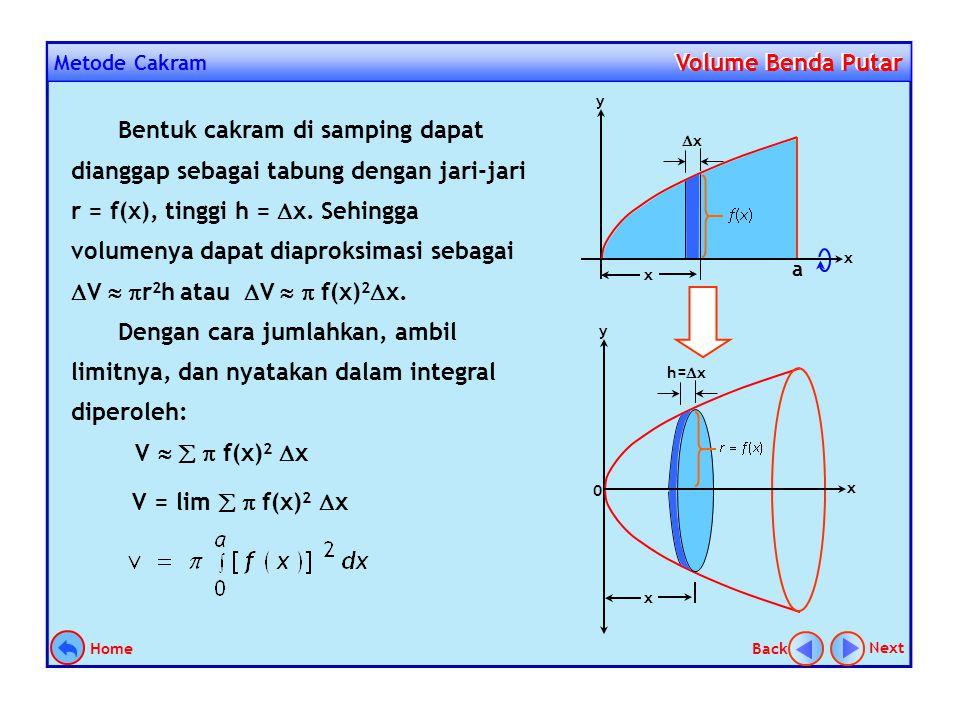 Metode Cakram Volume Benda Putar Volume Benda Putar Metode cakram yang digunakan dalam menentukan volume benda putar dapat dianalogikan seperti menent