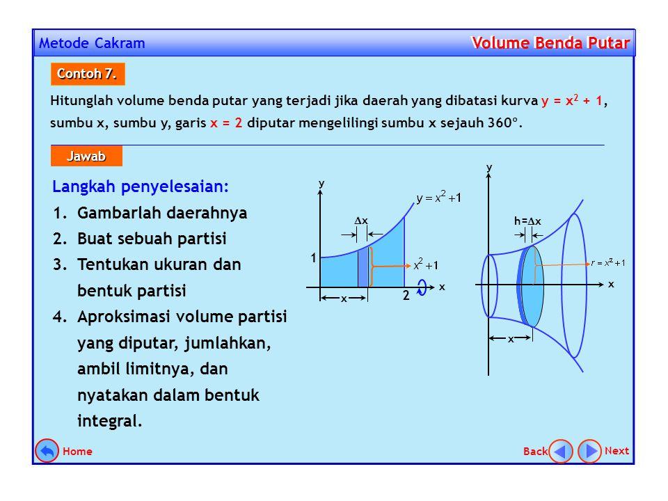 Metode Cakram Volume Benda Putar Volume Benda Putar Bentuk cakram di samping dapat dianggap sebagai tabung dengan jari-jari r = f(x), tinggi h =  x.