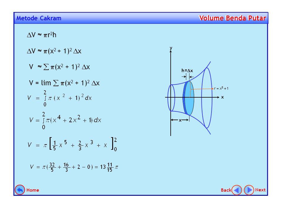 Metode Cakram Volume Benda Putar Volume Benda Putar Hitunglah volume benda putar yang terjadi jika daerah yang dibatasi kurva y = x 2 + 1, sumbu x, su
