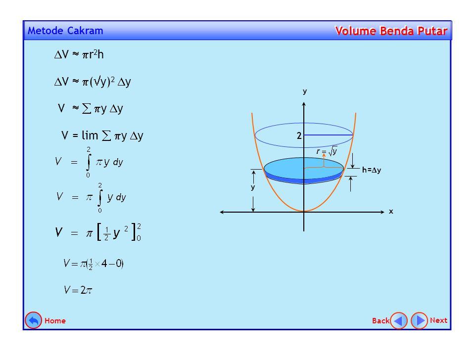 Metode Cakram Volume Benda Putar Volume Benda Putar Hitunglah volume benda putar yang terjadi jika daerah yang dibatasi kurva y = x 2, sumbu y, garis