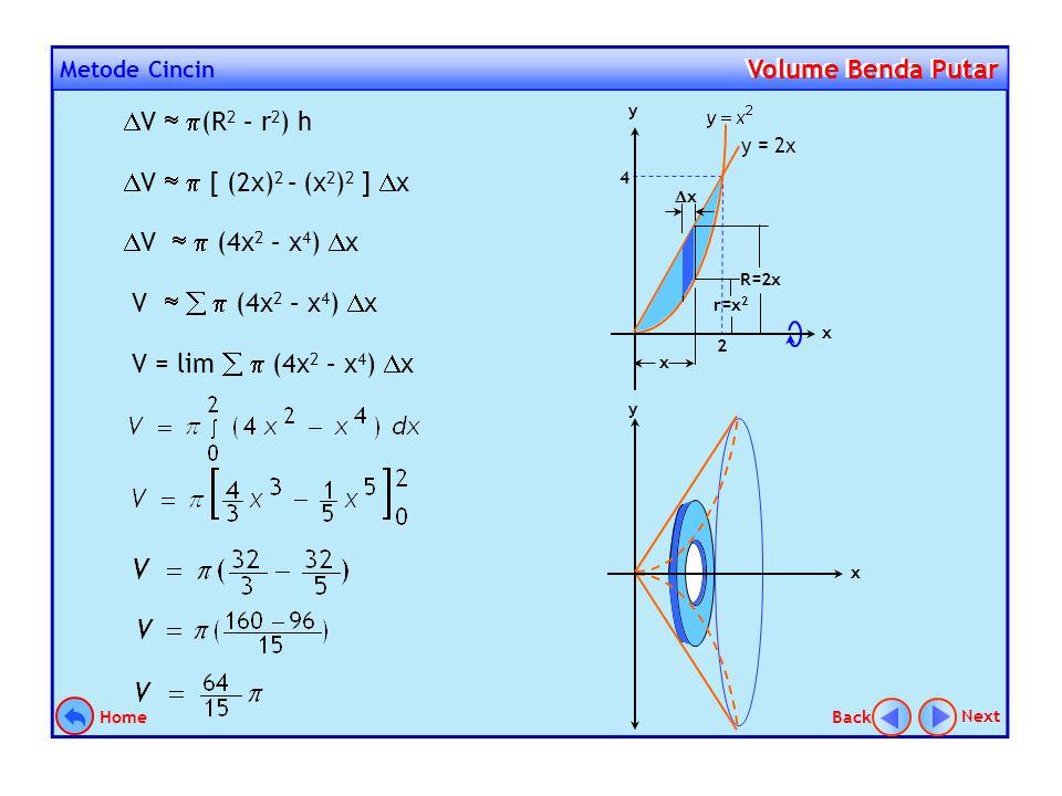 Metode Cincin Volume Benda Putar Volume Benda Putar Hitunglah volume benda putar yang terjadi jika daerah yang dibatasi kurva y = x 2 dan garis y = 2x