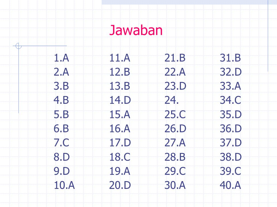 Jawaban 1.A11.A 21.B31.B 2.A12.B22.A32.D 3.B13.B23.D33.A 4.B14.D 24.34.C 5.B15.A25.C35.D 6.B16.A26.D36.D 7.C17.D27.A37.D 8.D18.C28.B38.D 9.D19.A29.C39