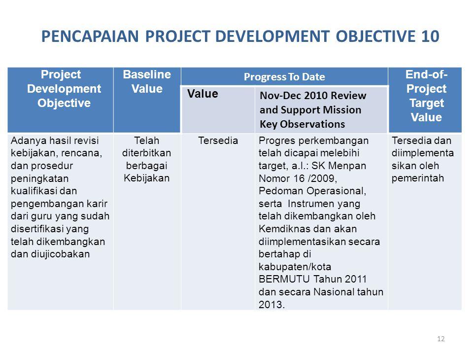 13 Project Development Objective Baseline Value Progress To Date End-of- Project Target Value Value Nov-Dec 2010 Review and Support Mission Key Observations Pembangunan data base guru untuk perencanaan dan penempatan guru, kualifikasi akademik, sertifikasi, dan pembayaran tunjangan profesional.