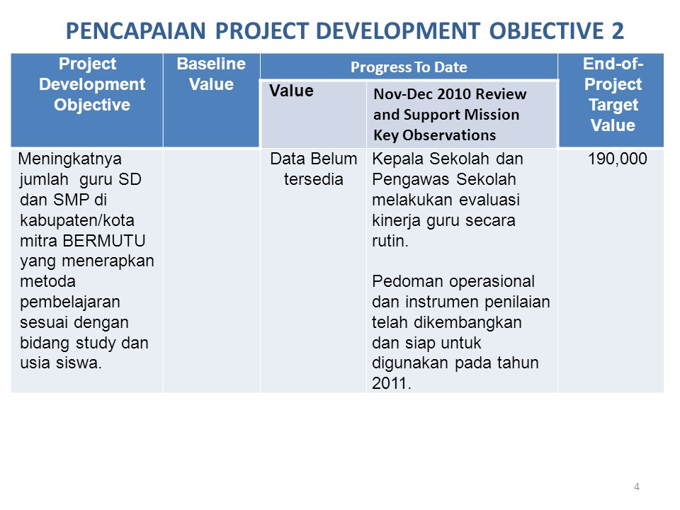 4 Project Development Objective Baseline Value Progress To Date End-of- Project Target Value Value Nov-Dec 2010 Review and Support Mission Key Observa
