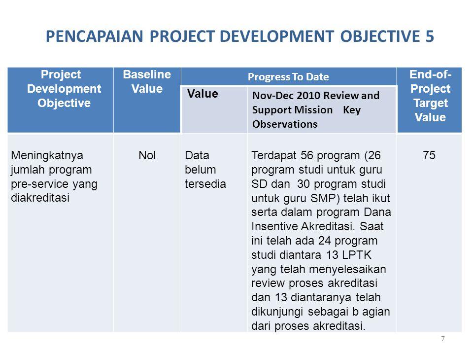 8 Project Development Objective Baseline Value Progress To Date End-of- Project Target Value Value Nov-Dec 2010 Review and Support Mission Key Observations Meningkatnya jumlah lulusan dari program study yang telah memenuhi standar kompetensi Data belum tersedia Angkatan pertama DIA diharapkan terakreditasi pada tahun 2010/2011.
