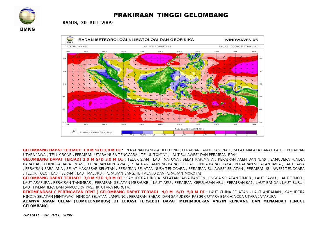 BMKG KAMIS, 30 JULI 2009 PRAKIRAAN TINGGI GELOMBANG GELOMBANG DAPAT TERJADI 1.0 M S/D 2,0 M DI : PERAIRAN BANGKA BELITUNG, PERAIRAN JAMBI DAN RIAU, SE