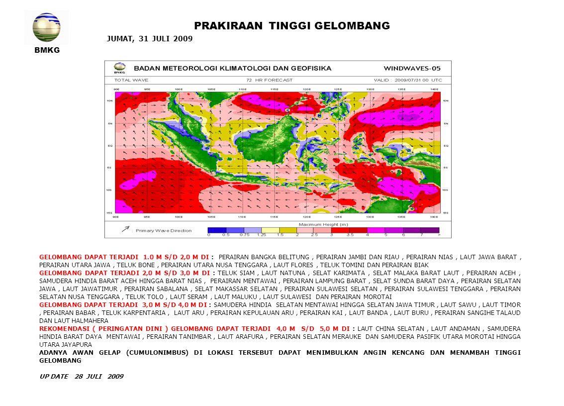 BMKG JUMAT, 31 JULI 2009 PRAKIRAAN TINGGI GELOMBANG GELOMBANG DAPAT TERJADI 1.0 M S/D 2,0 M DI : PERAIRAN BANGKA BELITUNG, PERAIRAN JAMBI DAN RIAU, PE