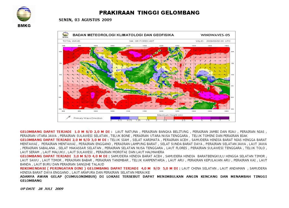 BMKG SENIN, 03 AGUSTUS 2009 PRAKIRAAN TINGGI GELOMBANG GELOMBANG DAPAT TERJADI 1.0 M S/D 2,0 M DI : LAUT NATUNA, PERAIRAN BANGKA BELITUNG, PERAIRAN JA