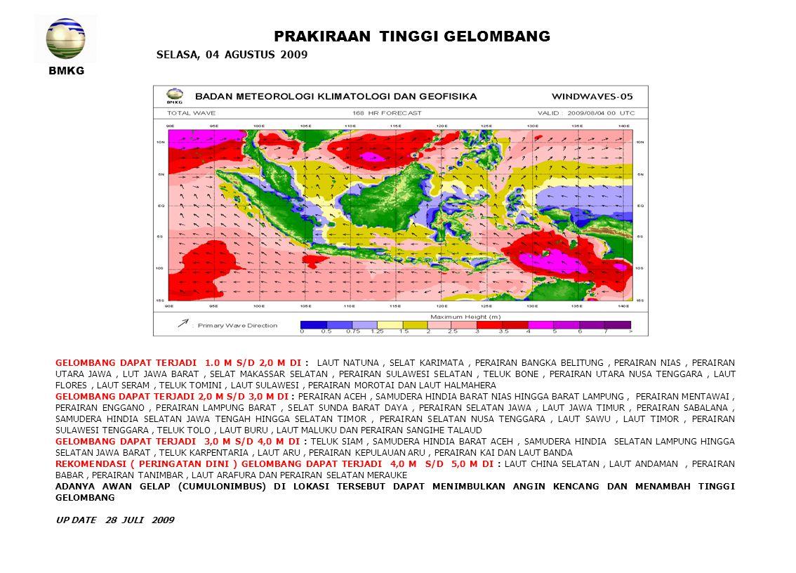 BMKG SELASA, 04 AGUSTUS 2009 PRAKIRAAN TINGGI GELOMBANG GELOMBANG DAPAT TERJADI 1.0 M S/D 2,0 M DI : LAUT NATUNA, SELAT KARIMATA, PERAIRAN BANGKA BELI