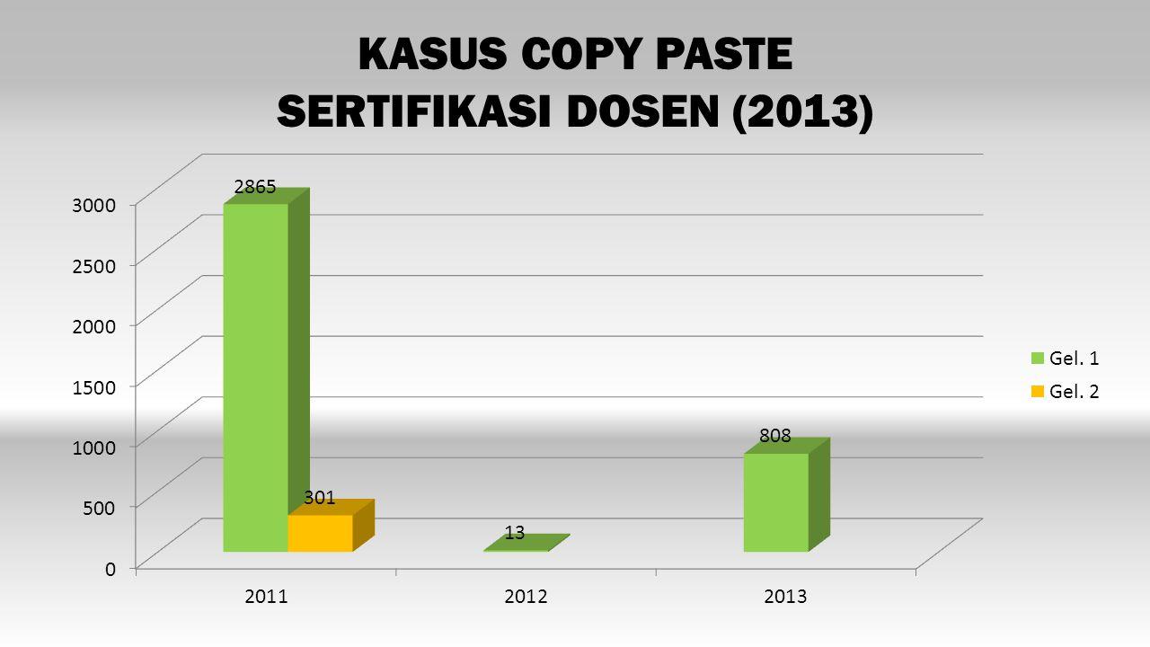 KASUS COPY PASTE SERTIFIKASI DOSEN (2013)