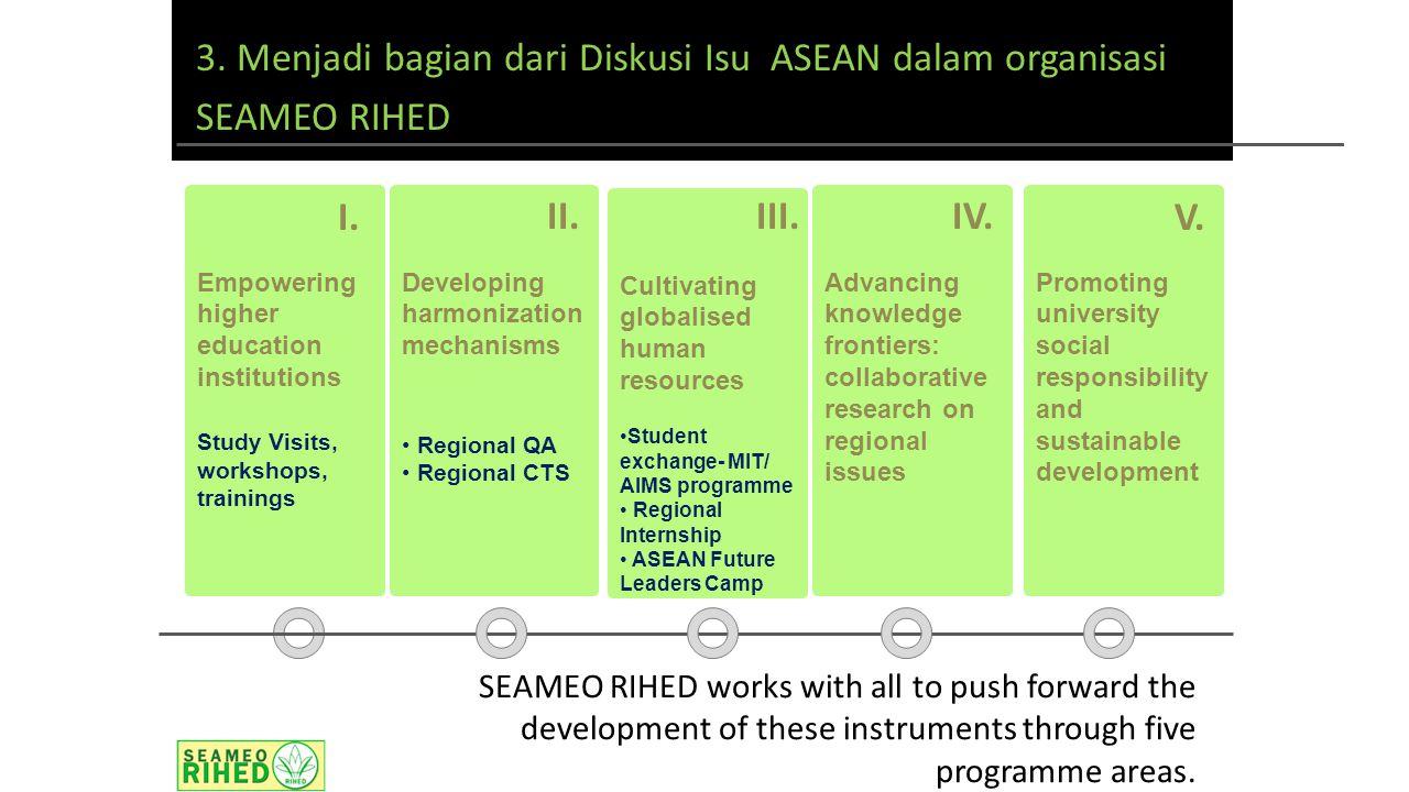 9 Example: ASEAN Research Cluster Agriculture and Food Indonesia Vietnam Philippines Singapore ThailandMalaysia Cambodia Laos Brunei Myanmar