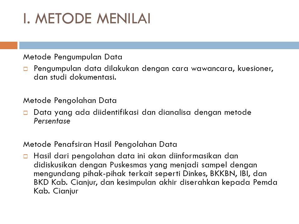 I. METODE MENILAI Metode Pengumpulan Data  Pengumpulan data dilakukan dengan cara wawancara, kuesioner, dan studi dokumentasi. Metode Pengolahan Data