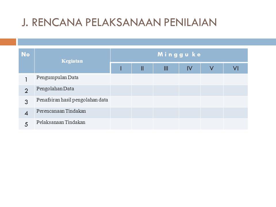 J. RENCANA PELAKSANAAN PENILAIAN No Kegiatan M i n g g u k e IIIIIIIVVVI 1 Pengumpulan Data 2 Pengolahan Data 3 Penafsiran hasil pengolahan data 4 Per