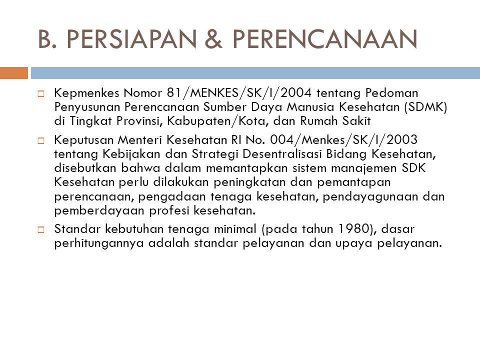 B. PERSIAPAN & PERENCANAAN  Kepmenkes Nomor 81/MENKES/SK/I/2004 tentang Pedoman Penyusunan Perencanaan Sumber Daya Manusia Kesehatan (SDMK) di Tingka