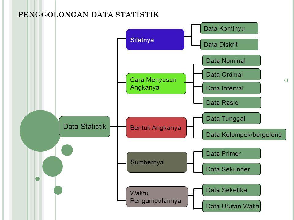 DATA STATISTIK Data Statistik yaitu kumpulan bahan keterangan yang berupa angka atau bilangan atau deretan atau kumpulan angka yang menunjukkan keterangan mengenai cabang kegiatan hidup tertentu.