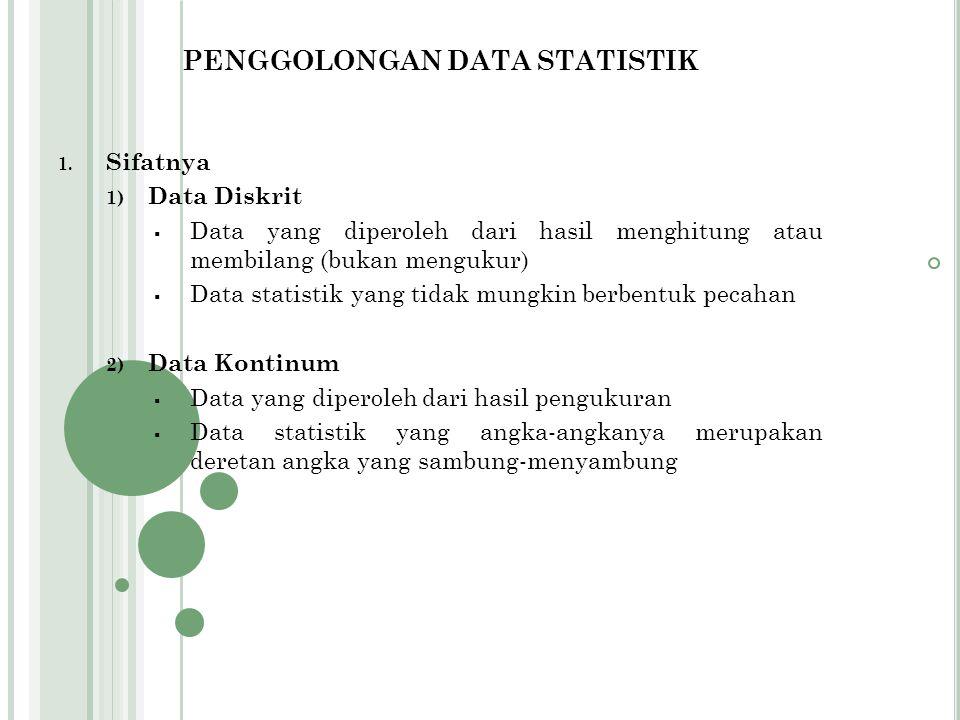 PENGGOLONGAN DATA STATISTIK Data Statistik Sifatnya Cara Menyusun Angkanya Bentuk Angkanya Sumbernya Waktu Pengumpulannya Data Kontinyu Data Diskrit Data Nominal Data Ordinal Data Interval Data Tunggal Data Kelompok/bergolong Data Primer Data Sekunder Data Seketika Data Urutan Waktu Data Rasio