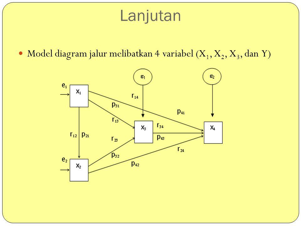 Lanjutan Model diagram jalur melibatkan 4 variabel (X 1, X 2, X 3, dan Y)